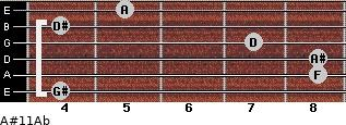 A#11\Ab for guitar on frets 4, 8, 8, 7, 4, 5