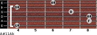 A#11/Ab for guitar on frets 4, 8, 8, 7, 4, 6