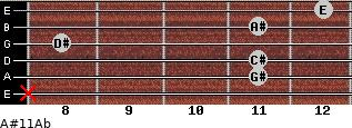 A#º11/Ab for guitar on frets x, 11, 11, 8, 11, 12