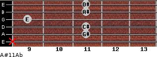 A#º11/Ab for guitar on frets x, 11, 11, 9, 11, 11