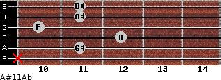 A#11/Ab for guitar on frets x, 11, 12, 10, 11, 11