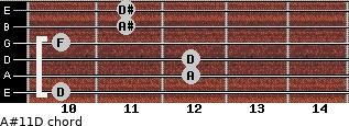 A#11\D for guitar on frets 10, 12, 12, 10, 11, 11