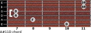 A#11\D for guitar on frets 10, 8, 7, 7, 11, 11