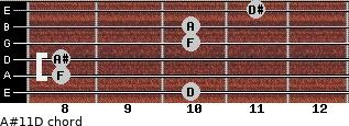 A#11\D for guitar on frets 10, 8, 8, 10, 10, 11