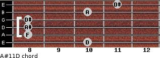 A#11\D for guitar on frets 10, 8, 8, 8, 10, 11