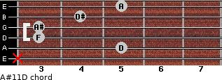 A#11\D for guitar on frets x, 5, 3, 3, 4, 5