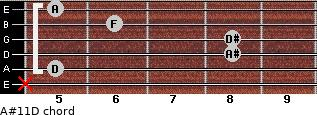 A#11\D for guitar on frets x, 5, 8, 8, 6, 5