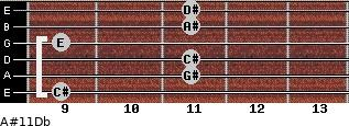 A#º11/Db for guitar on frets 9, 11, 11, 9, 11, 11