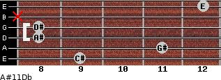 A#º11/Db for guitar on frets 9, 11, 8, 8, x, 12