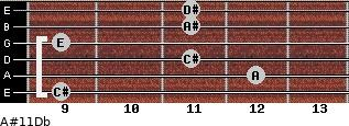 A#º11\Db for guitar on frets 9, 12, 11, 9, 11, 11