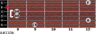 A#º11\Db for guitar on frets 9, 12, 8, 8, x, 12
