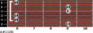 A#º11/Db for guitar on frets 9, 6, 6, 9, 9, 6