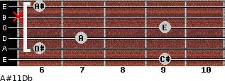 A#º11\Db for guitar on frets 9, 6, 7, 9, x, 6