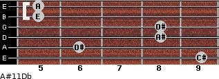 A#º11\Db for guitar on frets 9, 6, 8, 8, 5, 5