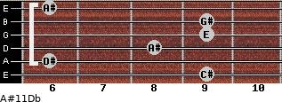 A#º11/Db for guitar on frets 9, 6, 8, 9, 9, 6