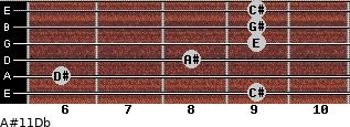 A#º11/Db for guitar on frets 9, 6, 8, 9, 9, 9