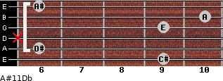 A#º11\Db for guitar on frets 9, 6, x, 9, 10, 6