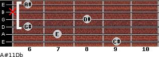 A#º11/Db for guitar on frets 9, 7, 6, 8, x, 6