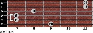 A#º11\Db for guitar on frets 9, 7, 7, 8, 11, 11