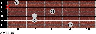 A#º11\Db for guitar on frets 9, 7, 7, 8, x, 6
