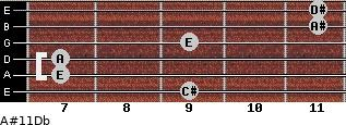A#º11\Db for guitar on frets 9, 7, 7, 9, 11, 11