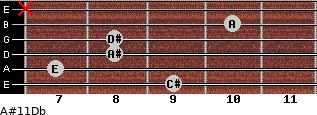 A#º11\Db for guitar on frets 9, 7, 8, 8, 10, x