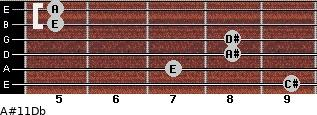A#º11\Db for guitar on frets 9, 7, 8, 8, 5, 5