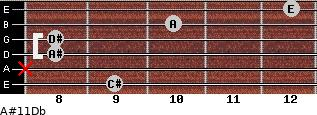 A#º11\Db for guitar on frets 9, x, 8, 8, 10, 12
