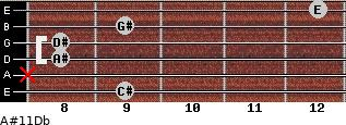 A#º11/Db for guitar on frets 9, x, 8, 8, 9, 12