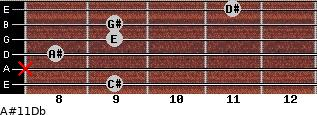A#º11/Db for guitar on frets 9, x, 8, 9, 9, 11