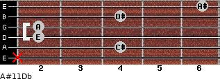 A#º11\Db for guitar on frets x, 4, 2, 2, 4, 6