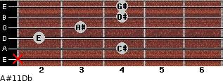 A#º11/Db for guitar on frets x, 4, 2, 3, 4, 4