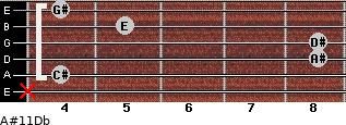 A#º11/Db for guitar on frets x, 4, 8, 8, 5, 4