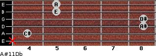 A#º11\Db for guitar on frets x, 4, 8, 8, 5, 5