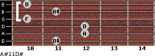 A#11\D# for guitar on frets 11, 12, 12, 10, 11, 10