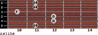A#11\D# for guitar on frets 11, 12, 12, 10, 11, 11