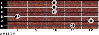 A#11\D# for guitar on frets 11, 12, 8, 10, 10, 10