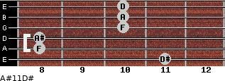 A#11\D# for guitar on frets 11, 8, 8, 10, 10, 10