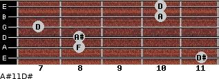 A#11\D# for guitar on frets 11, 8, 8, 7, 10, 10