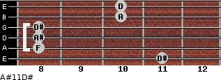 A#11\D# for guitar on frets 11, 8, 8, 8, 10, 10