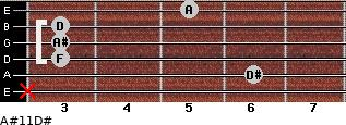 A#11\D# for guitar on frets x, 6, 3, 3, 3, 5