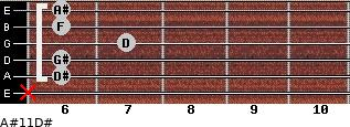 A#11/D# for guitar on frets x, 6, 6, 7, 6, 6