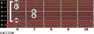 A#11\D# for guitar on frets x, 6, 7, 7, 6, 6