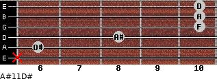 A#11\D# for guitar on frets x, 6, 8, 10, 10, 10