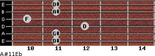 A#11/Eb for guitar on frets 11, 11, 12, 10, 11, 11