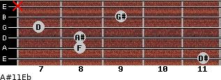 A#11/Eb for guitar on frets 11, 8, 8, 7, 9, x