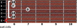 A#11/Eb for guitar on frets x, 6, 6, 7, 6, 6