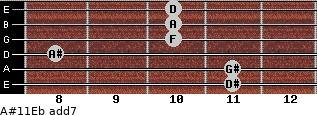 A#11/Eb add(7) guitar chord