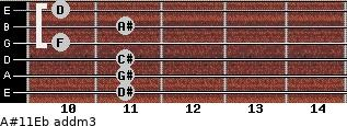 A#11/Eb add(m3) guitar chord