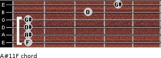 A#11/F for guitar on frets 1, 1, 1, 1, 3, 4